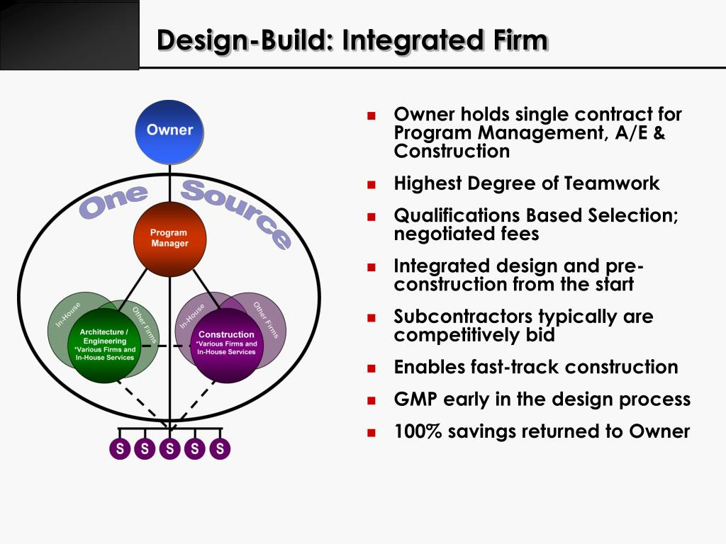 Design-Build: Integrated Firm