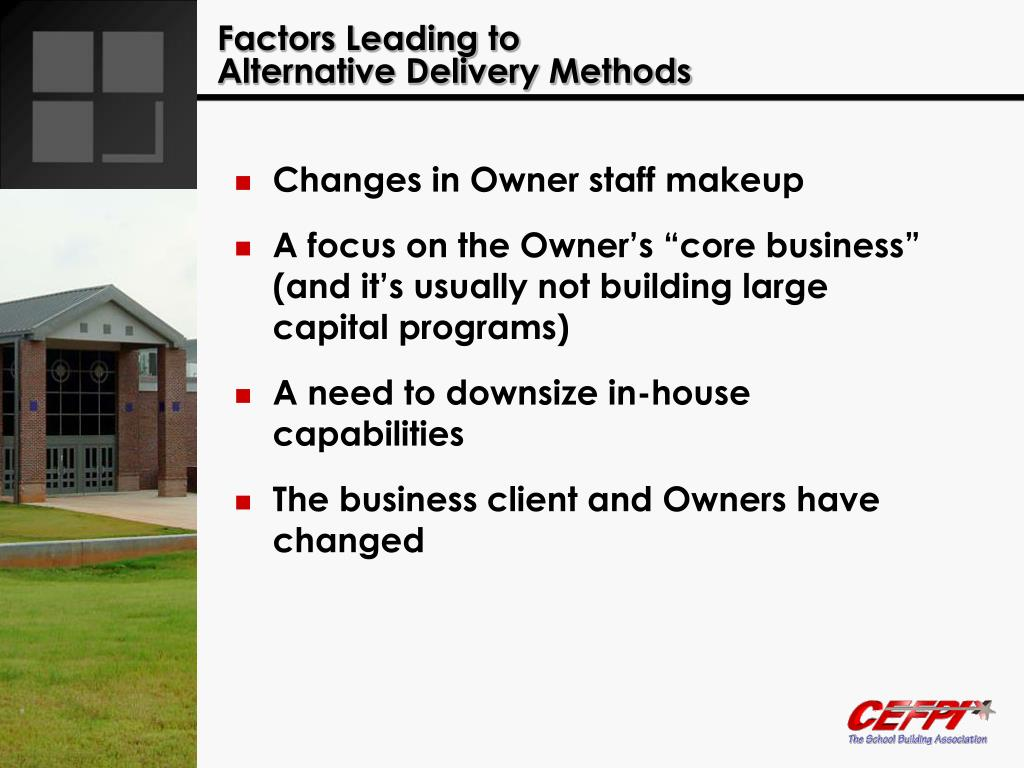 Factors Leading to