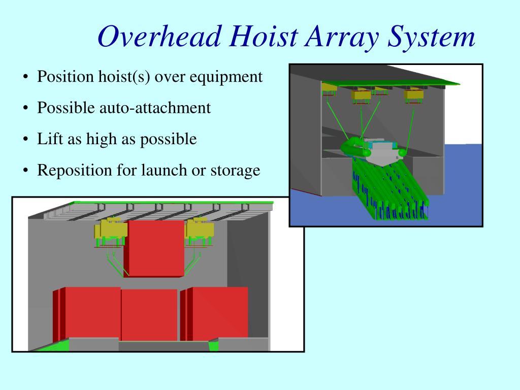Overhead Hoist Array System