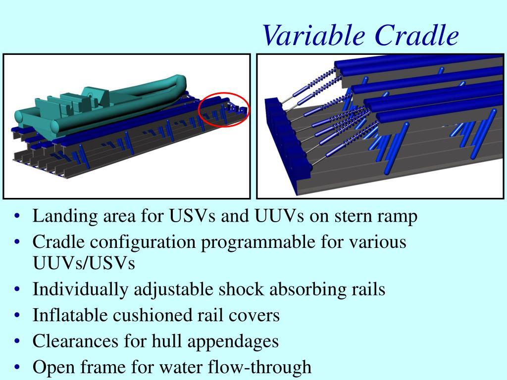 Variable Cradle