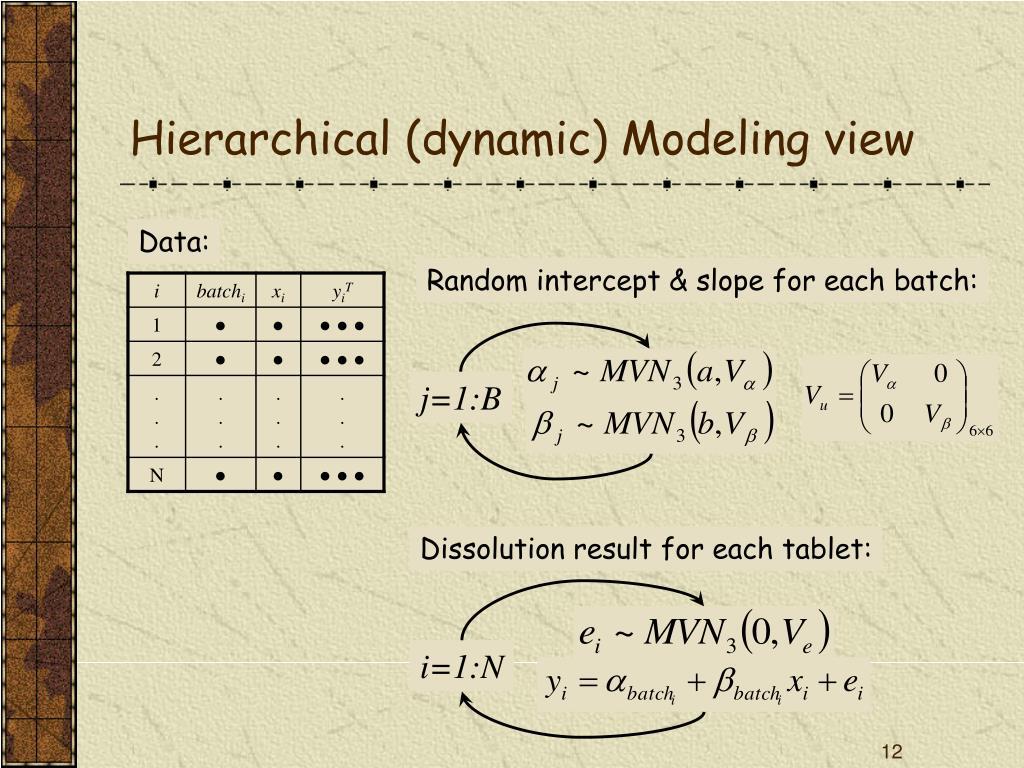 Random intercept & slope for each batch: