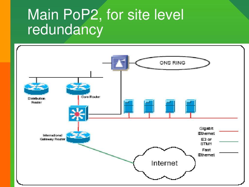 Main PoP2, for site level redundancy
