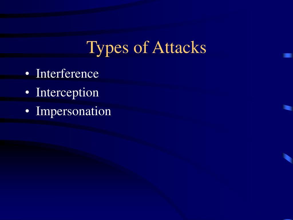 Types of Attacks