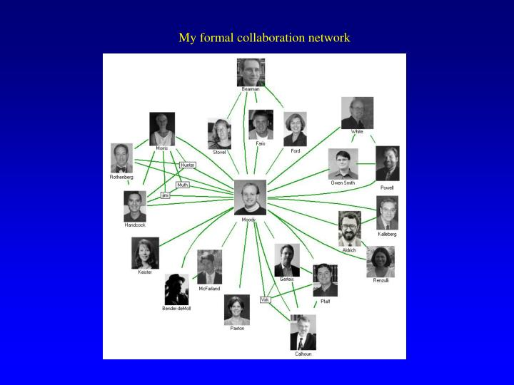 My formal collaboration network
