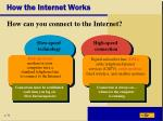 how the internet works10