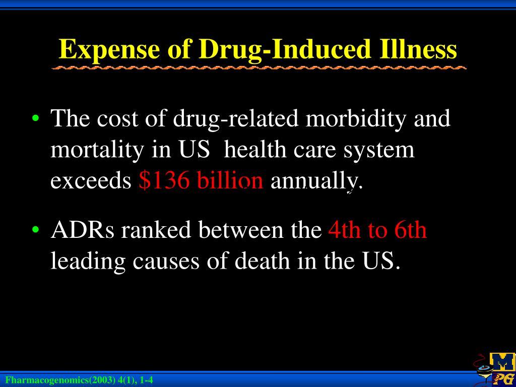 Expense of Drug-Induced Illness