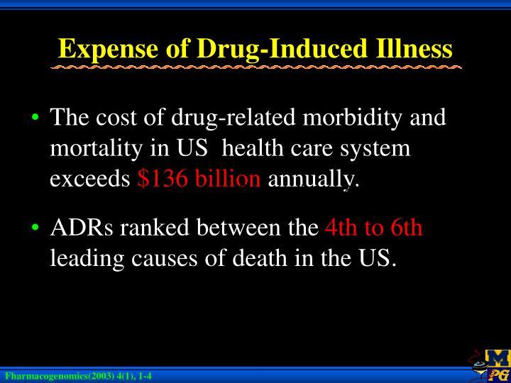 Expense of drug induced illness