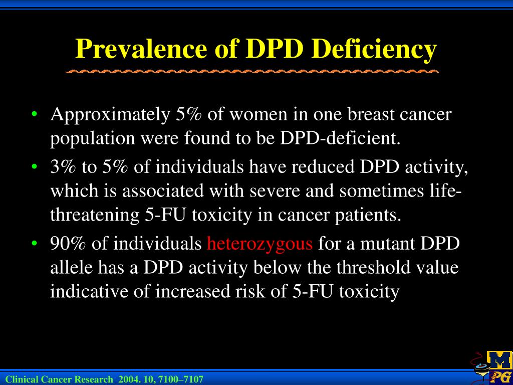 Prevalence of DPD Deficiency