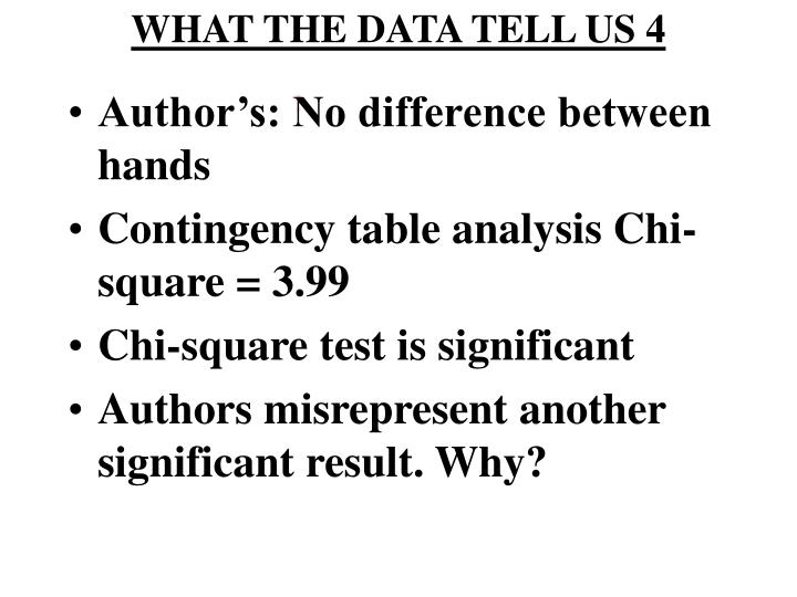 Ppt emily s experiment powerpoint presentation id 299270 for Chi square table df 99