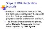 steps of dna replication cont d
