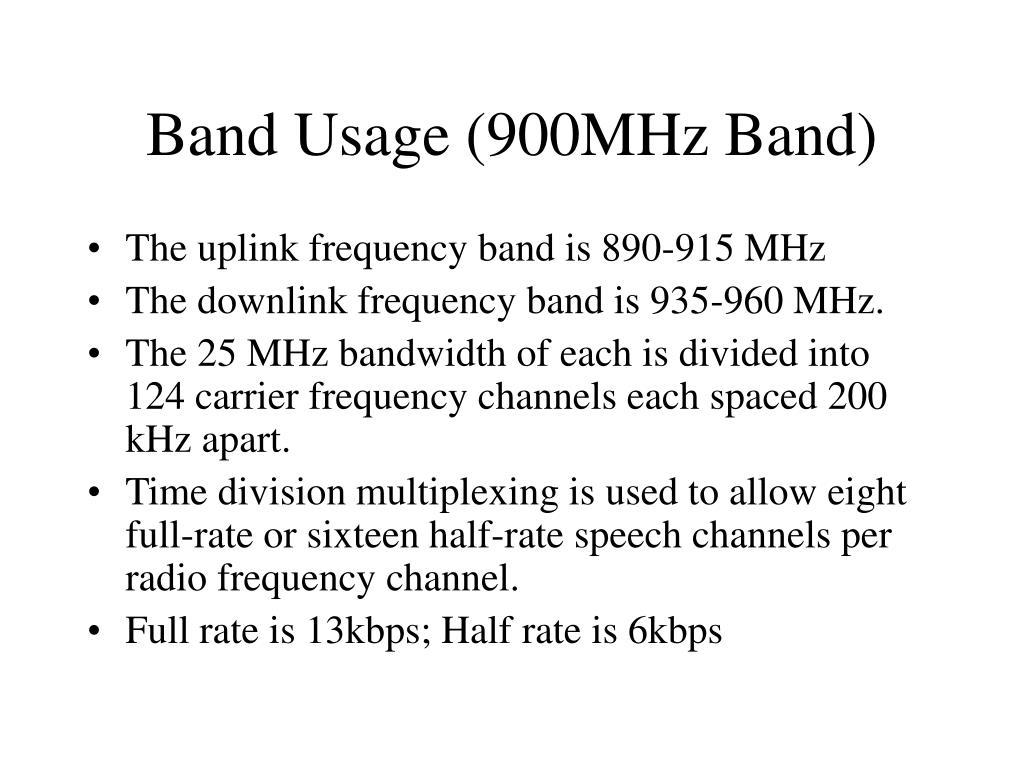 Band Usage (900MHz Band)