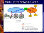 multi player network cont d