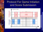 protocol for game initiation and score submission