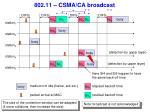 802 11 csma ca broadcast