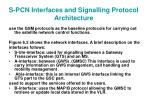 s pcn interfaces and signalling protocol architecture