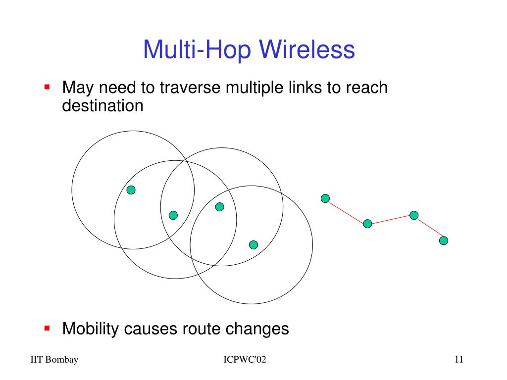 Multi-Hop Wireless