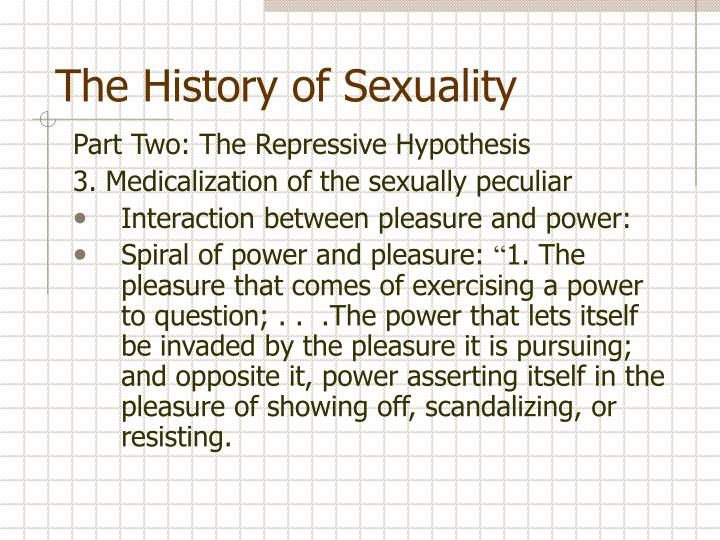 Repressive hypothesis of sexuality