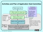activities and plan of application sub committee