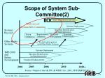 scope of system sub committee 2