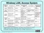 wireless lan access system