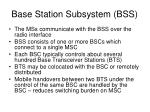 base station subsystem bss