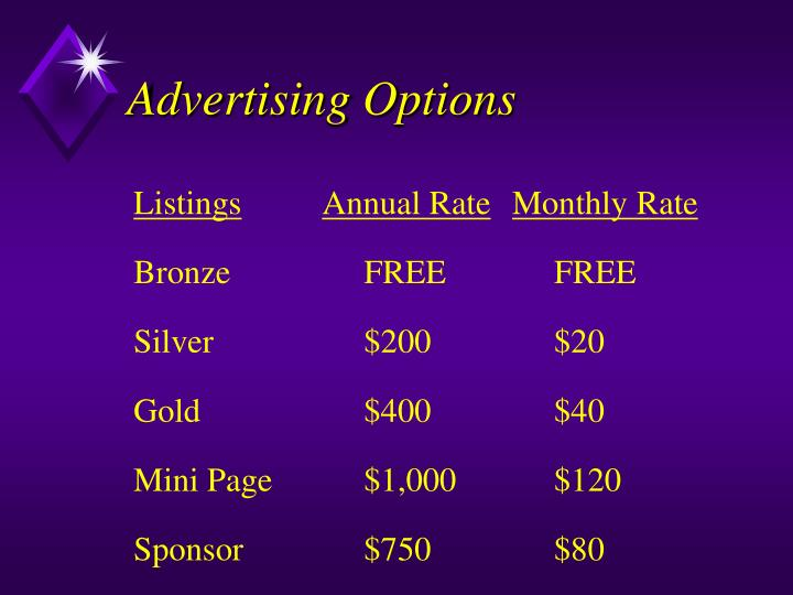 Advertising Options