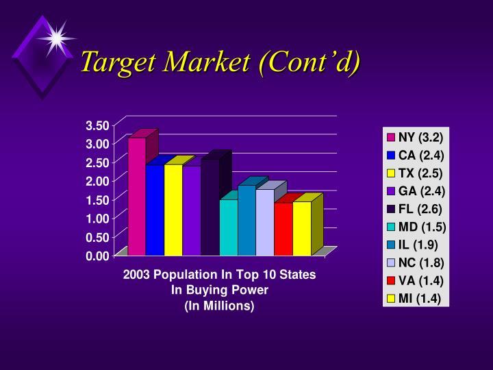 Target Market (Cont'd)