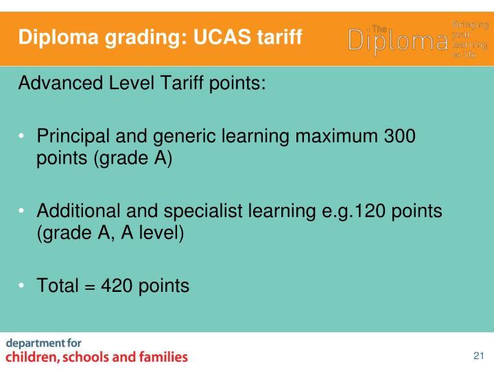 Diploma grading: UCAS tariff