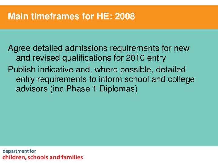 Main timeframes for HE: 2008