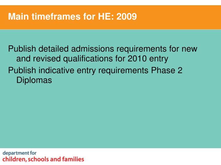 Main timeframes for HE: 2009