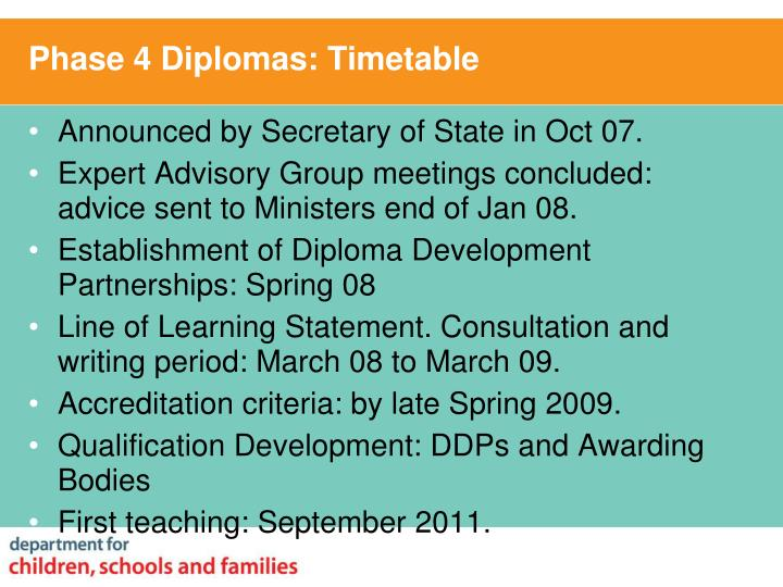 Phase 4 Diplomas: Timetable