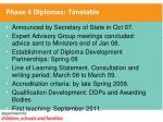 phase 4 diplomas timetable