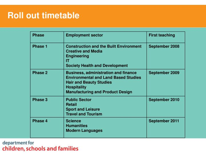Roll out timetable