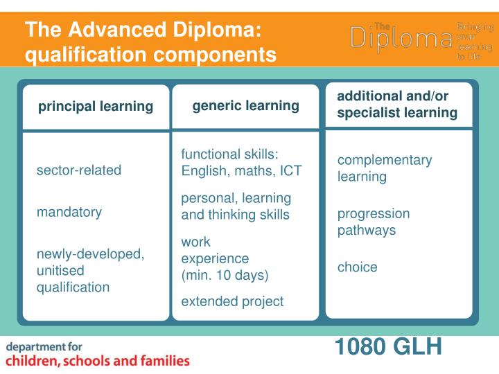 additional and/or specialist learning