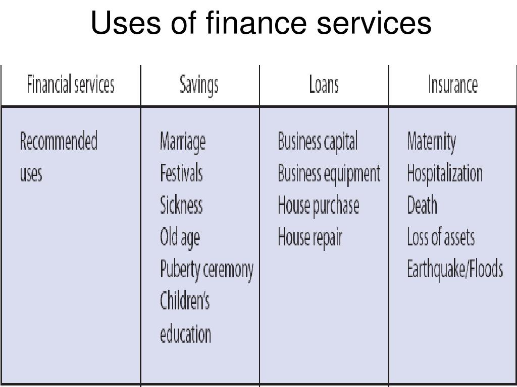 Uses of finance services