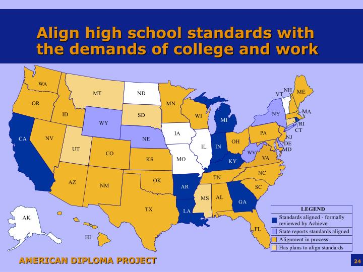 Align high school standards with the demands of college and work