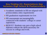 key finding 2 expectations gap between high school postsecondary