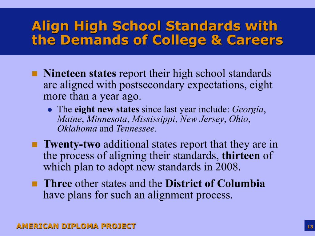 Align High School Standards with the Demands of College & Careers