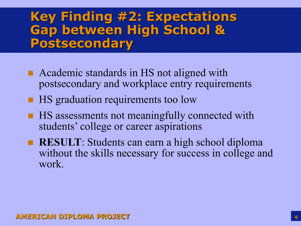 Key Finding #2: Expectations Gap between High School & Postsecondary