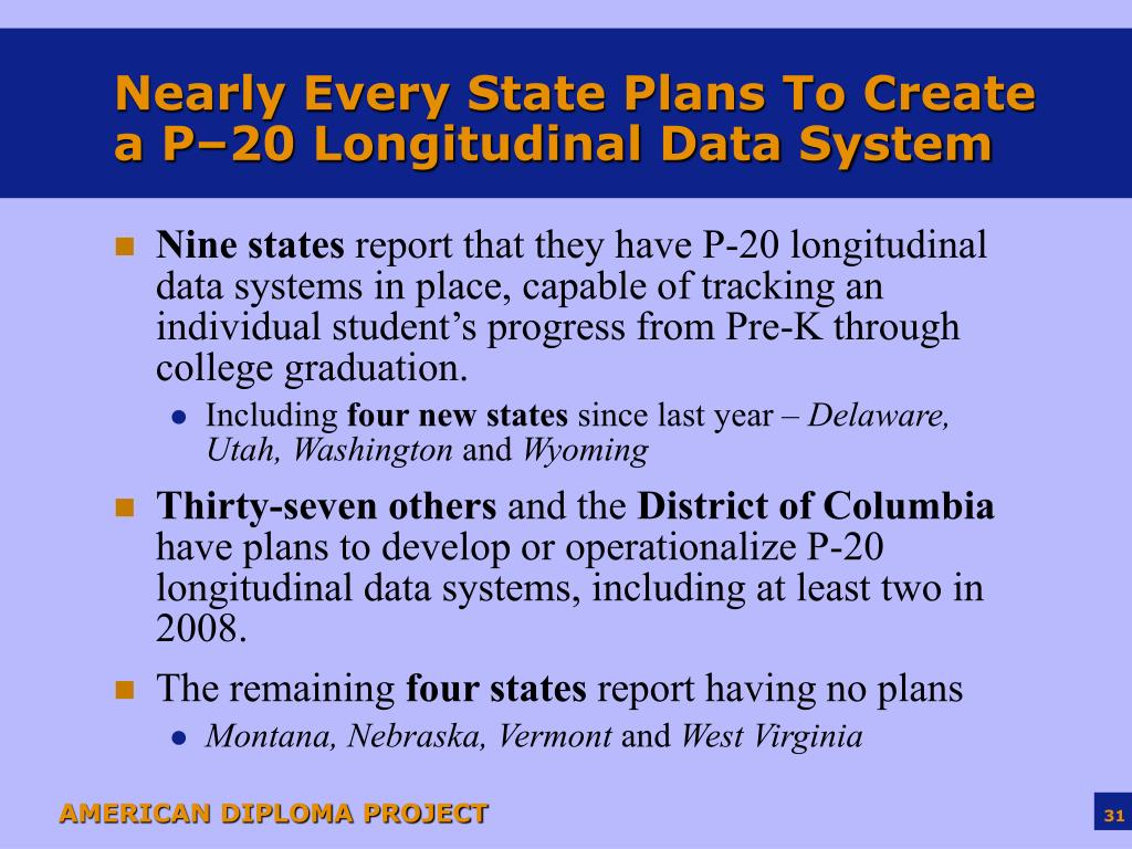 Nearly Every State Plans To Create a P–20 Longitudinal Data System