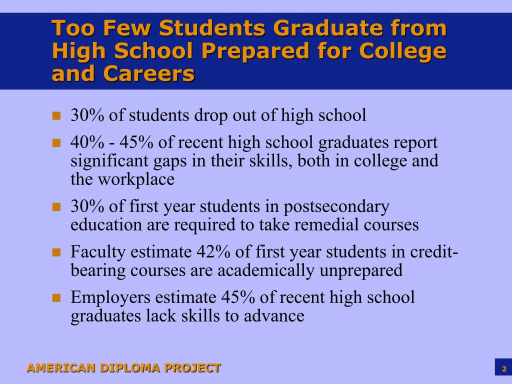 Too Few Students Graduate from High School Prepared for College and Careers