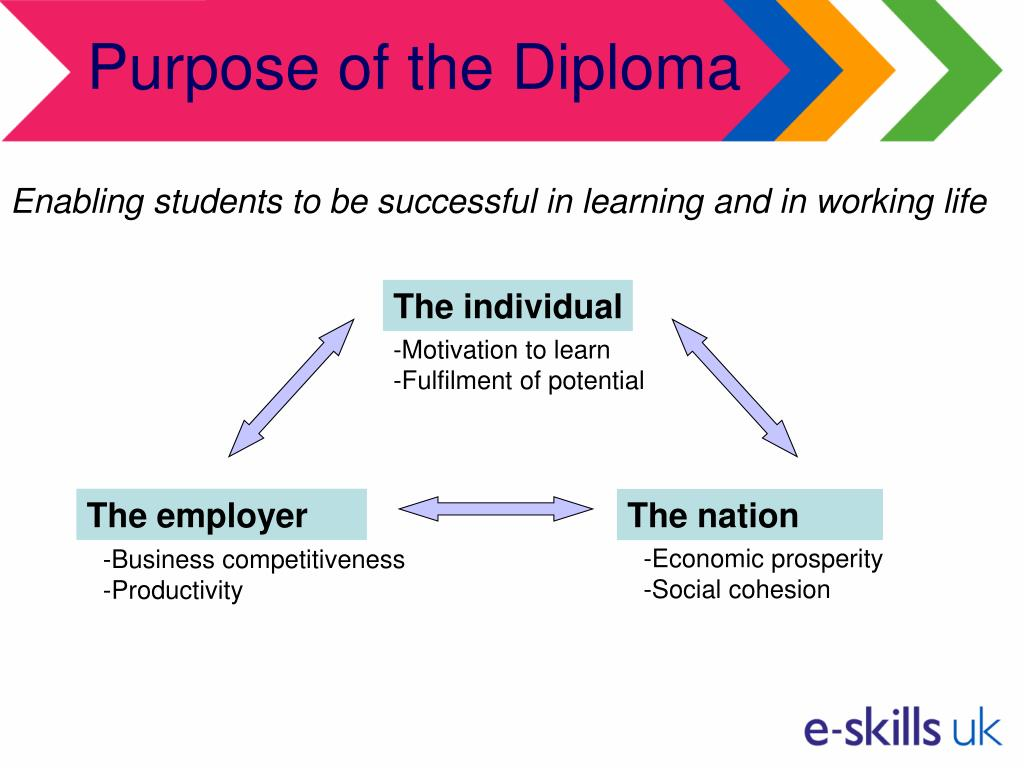 Purpose of the Diploma