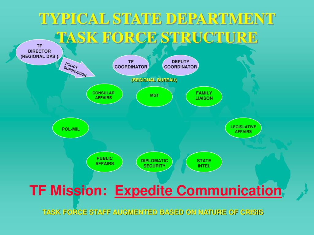 TYPICAL STATE DEPARTMENT
