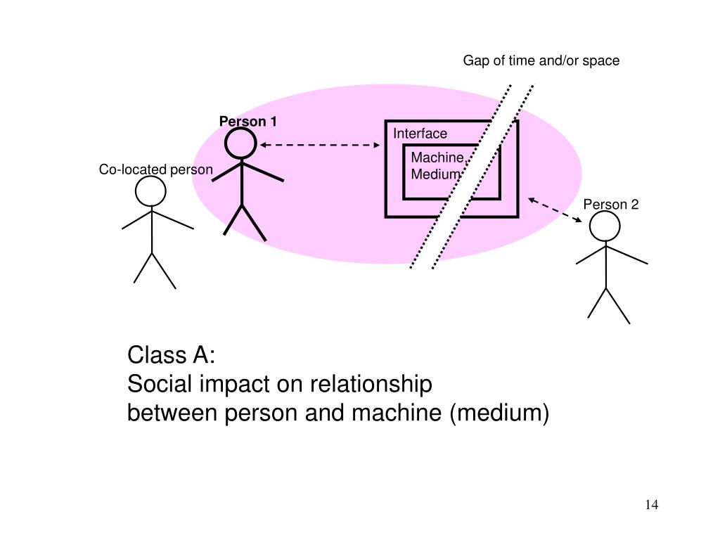 Gap of time and/or space
