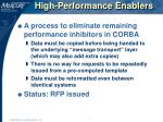 high performance enablers