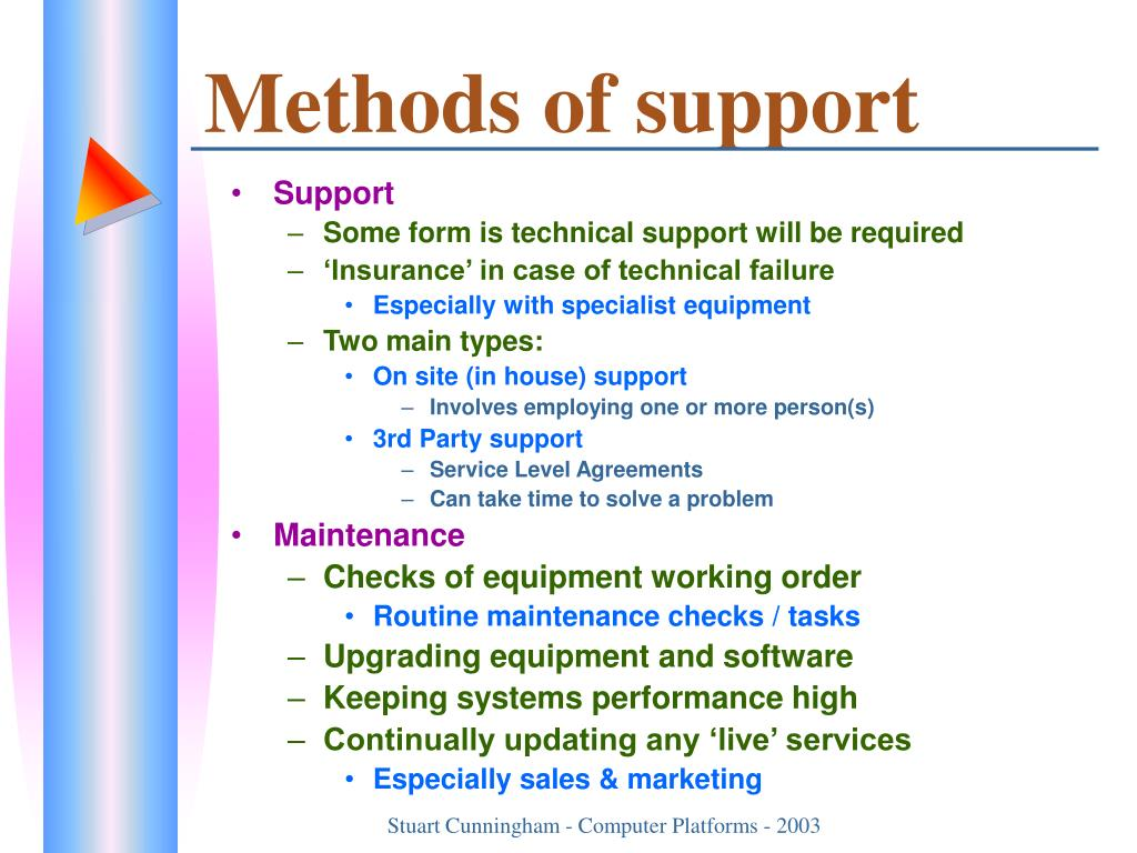 Methods of support