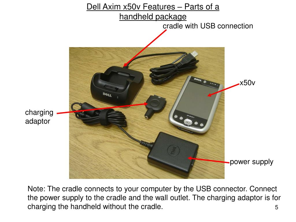 Dell Axim x50v Features – Parts of a handheld package