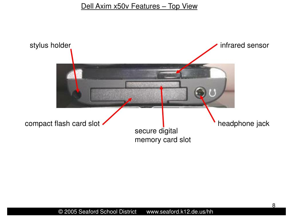 Dell Axim x50v Features – Top View