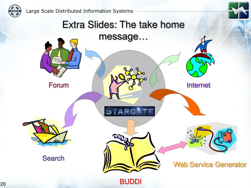 Extra Slides: The take home message…