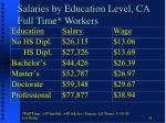 salaries by education level ca full time workers